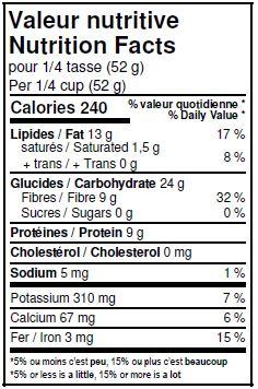 Valeurs nutritives - Mélange budwix avoine biologique