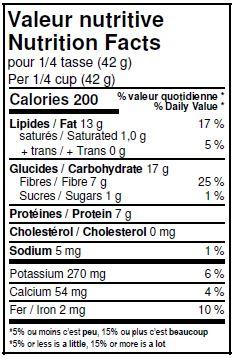 Valeurs nutritives - Mélange budwix sarrasin biologique