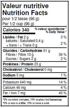 Nutritional Facts - Organic Red Lentils